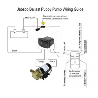 jabsco pump wiring diagram wiring diagram local jabsco pump wiring diagram jabsco pump wiring diagrams #1